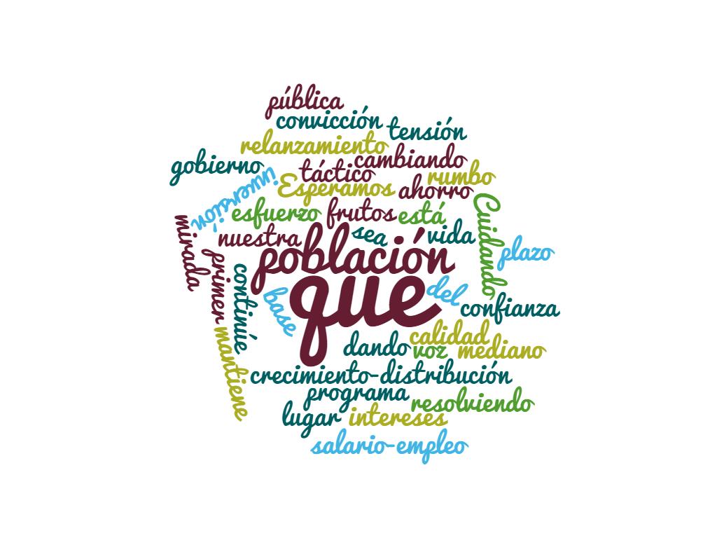 2016 – Entre La Distribución Y El Ajuste