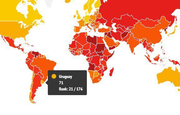 URUGUAY:1º En La Región, 3º En América, 21º En El Mundo